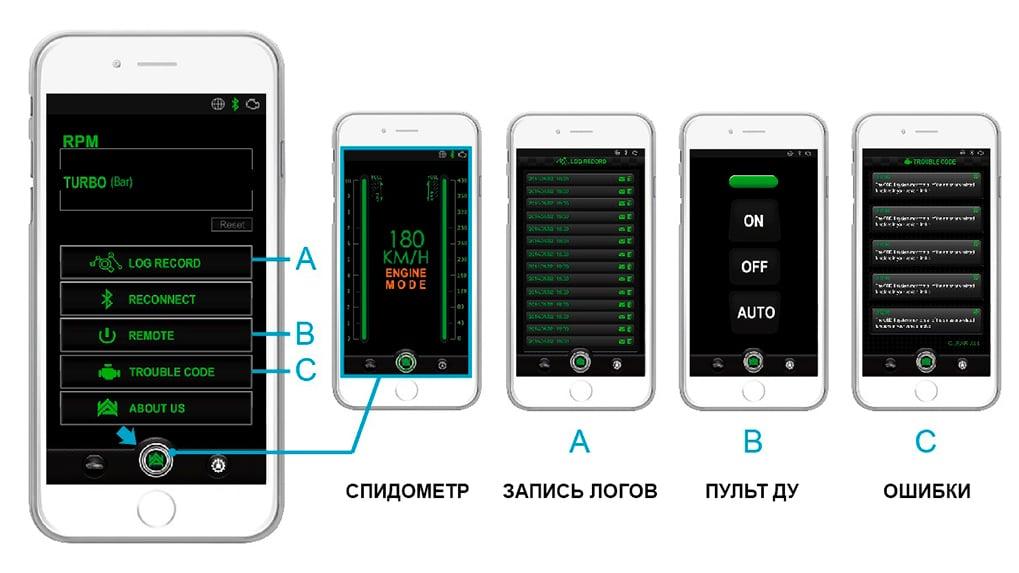 Armytrix smartphone app