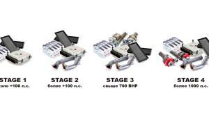 Mercedes-Benz увеличение мощности M157 двигателя