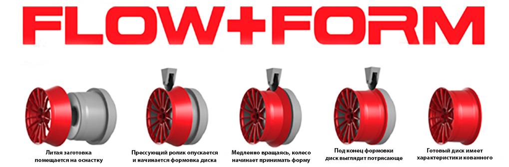 HRE FF01 Folow Form