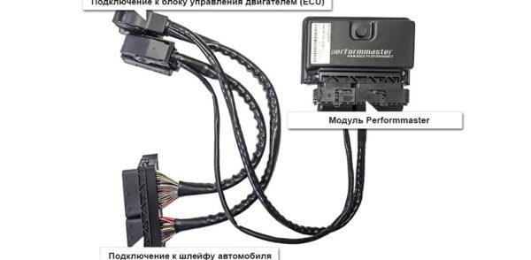 Performmaster чиптюнинг Mercedes-Benz AMG подключение